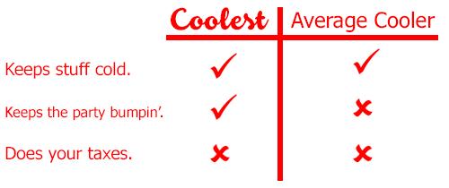 Coolest vs Cooler